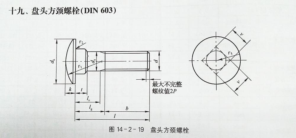 盘头方颈螺栓(DIN 603)规格表